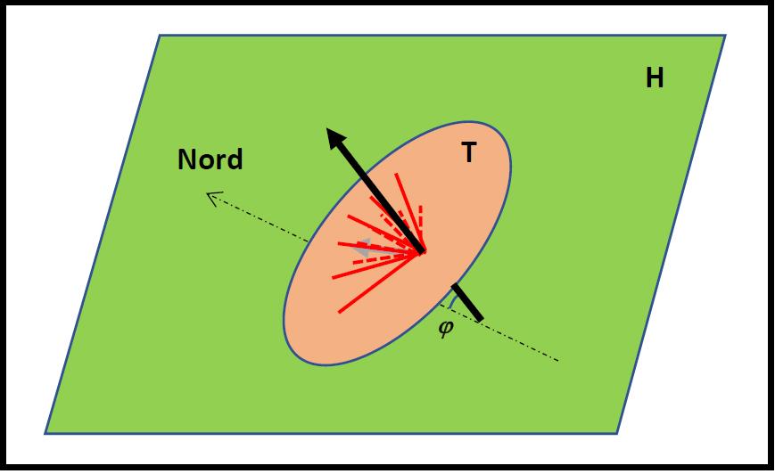 L'attribut alt de cette image est vide, son nom de fichier est Equatorial-1.jpg.