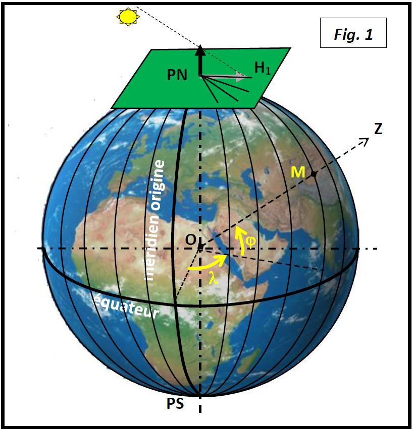 L'attribut alt de cette image est vide, son nom de fichier est Fig1-2.jpg.