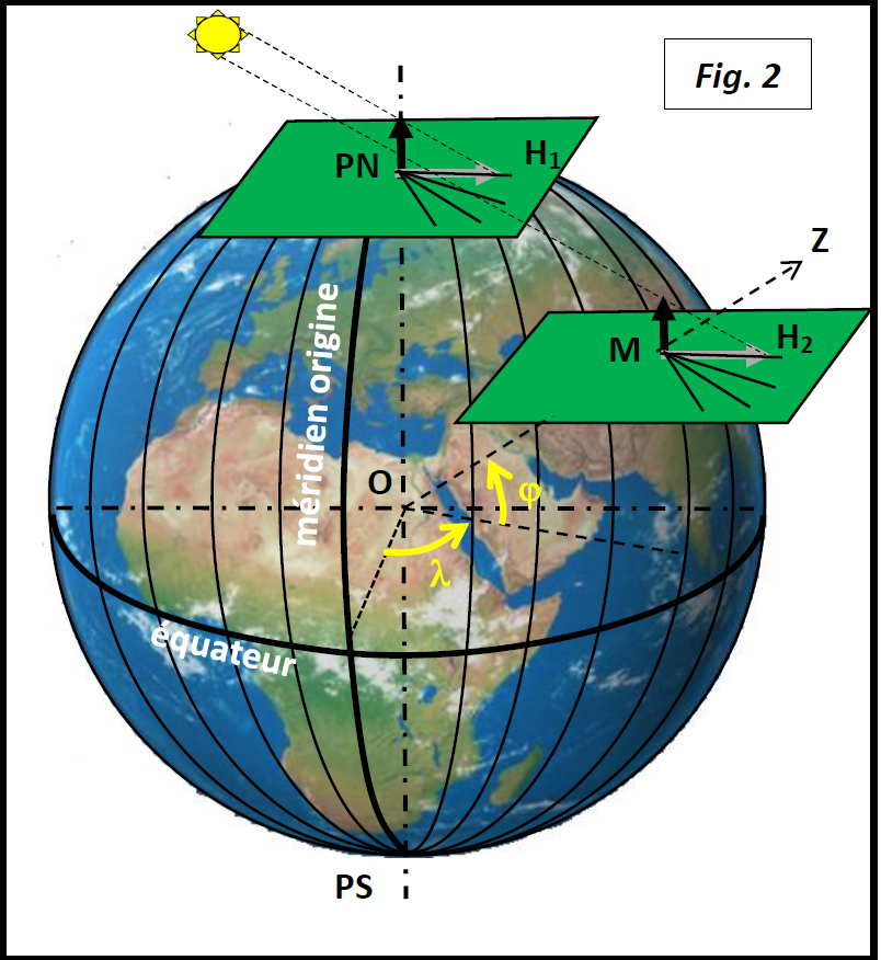 L'attribut alt de cette image est vide, son nom de fichier est Fig2-3.jpg.