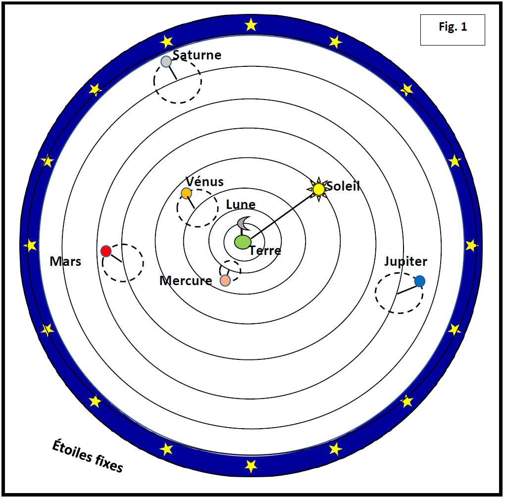 L'attribut alt de cette image est vide, son nom de fichier est Ptolemee-2.jpg.