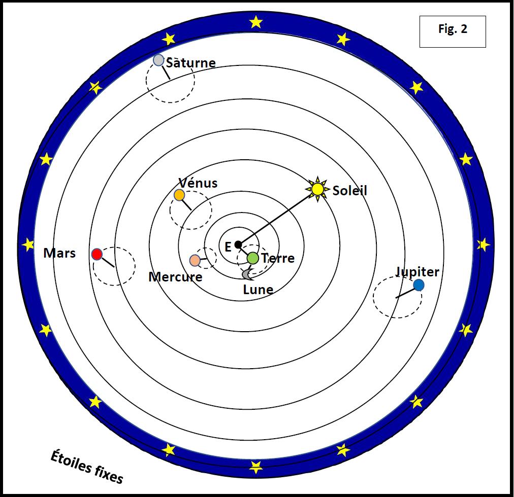 L'attribut alt de cette image est vide, son nom de fichier est Ptolemee2-2.jpg.